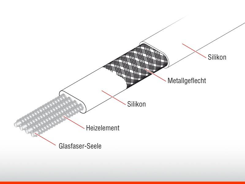 temperatursensoren archives thermocoax industrial. Black Bedroom Furniture Sets. Home Design Ideas
